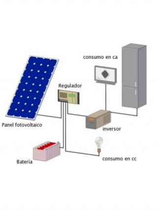 solar-fotovoltaica-510x680